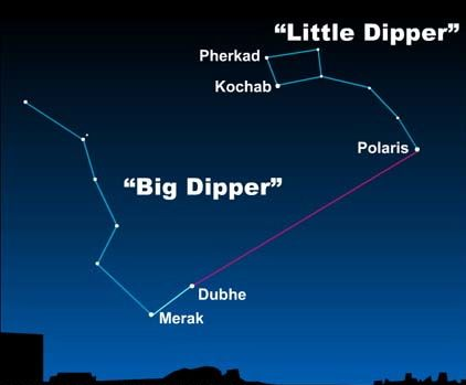 polaris_big_dipper_little_dipper